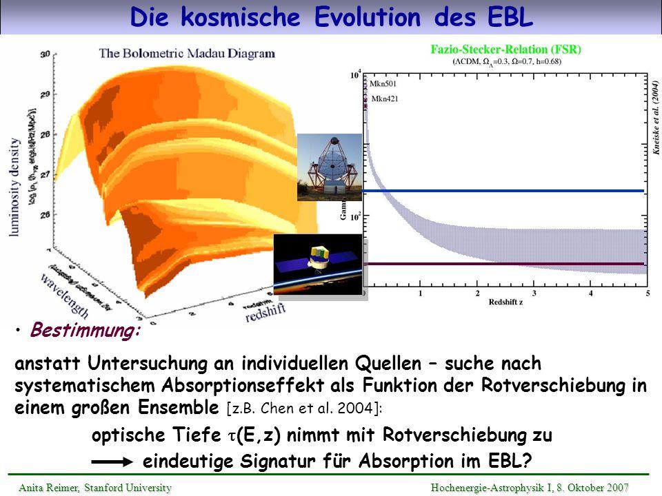 optische Tiefe (E,z) nimmt mit Rotverschiebung zu eindeutige Signatur für Absorption im EBL? [aus: Primack et al. 2000] Anita Reimer, Stanford Univers
