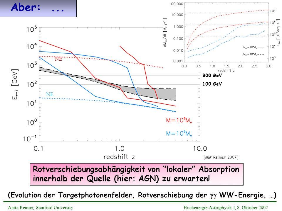 Aber:... 300 GeV 100 GeV (Evolution der Targetphotonenfelder, Rotverschiebung der WW-Energie, …) Rotverschiebungsabhängigkeit von lokaler Absorption i