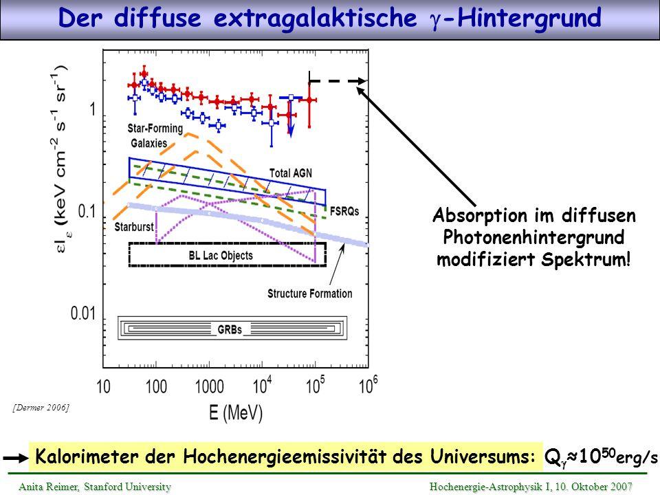 Der diffuse extragalaktische -Hintergrund [Dermer 2006] Kalorimeter der Hochenergieemissivität des Universums:Q 10 50 erg/s Anita Reimer, Stanford Uni
