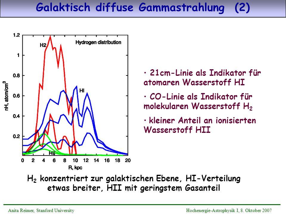 Energieschwellwert Anita Reimer, Stanford UniversityHochenergie-Astrophysik II, 9.