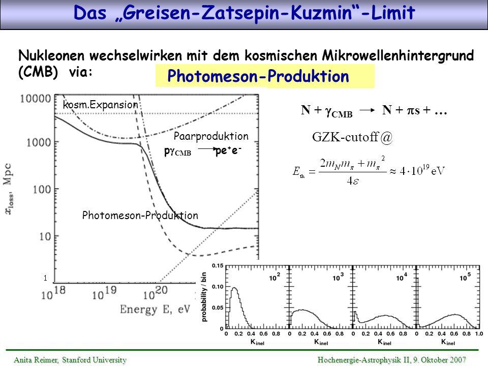 Das Greisen-Zatsepin-Kuzmin-Limit Nukleonen wechselwirken mit dem kosmischen Mikrowellenhintergrund (CMB) via: N + CMB N + s + … Photomeson-Produktion