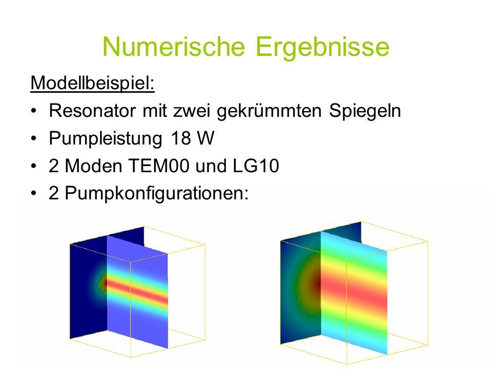 Modellbeispiel: Resonator mit zwei gekrümmten Spiegeln Pumpleistung 18 W 2 Moden TEM00 und LG10 2 Pumpkonfigurationen: Numerische Ergebnisse