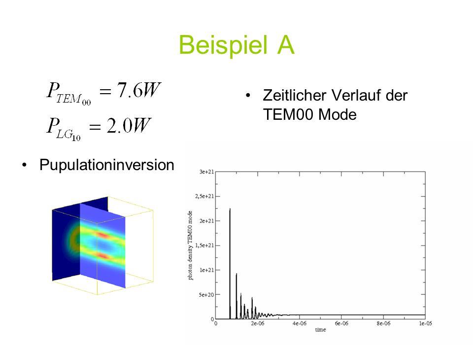 Pupulationinversion Beispiel A Zeitlicher Verlauf der TEM00 Mode