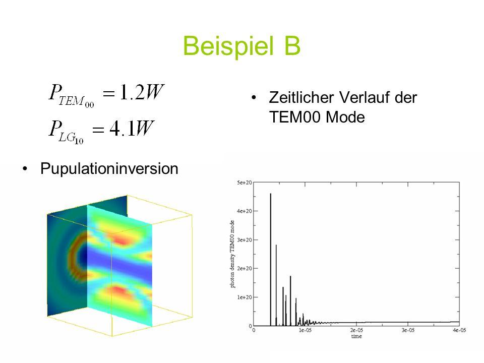Pupulationinversion Beispiel B Zeitlicher Verlauf der TEM00 Mode