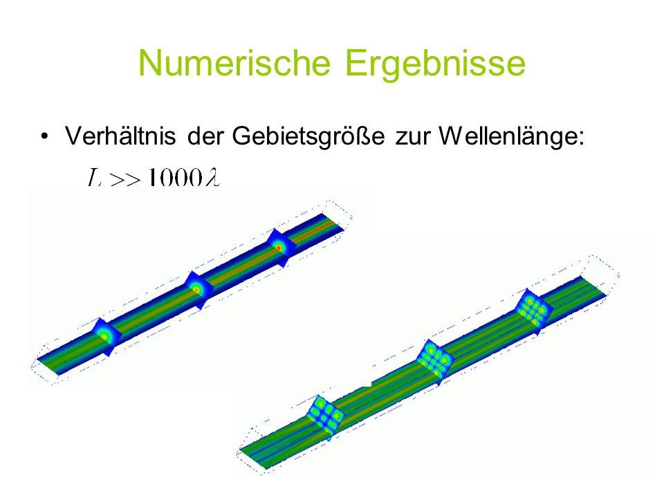 Numerische Ergebnisse Verhältnis der Gebietsgröße zur Wellenlänge: