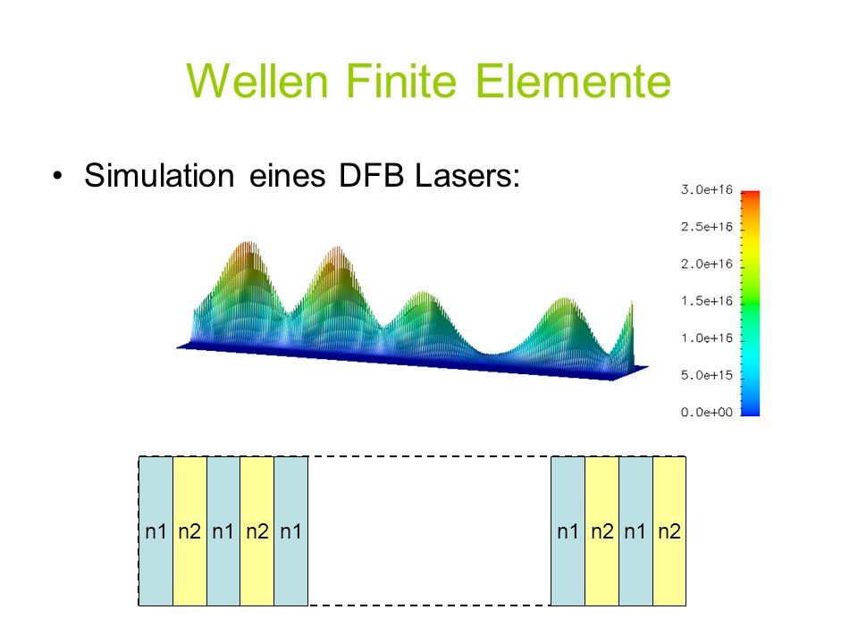 Wellen Finite Elemente Simulation eines DFB Lasers: n2 n1 n2n1n2n1