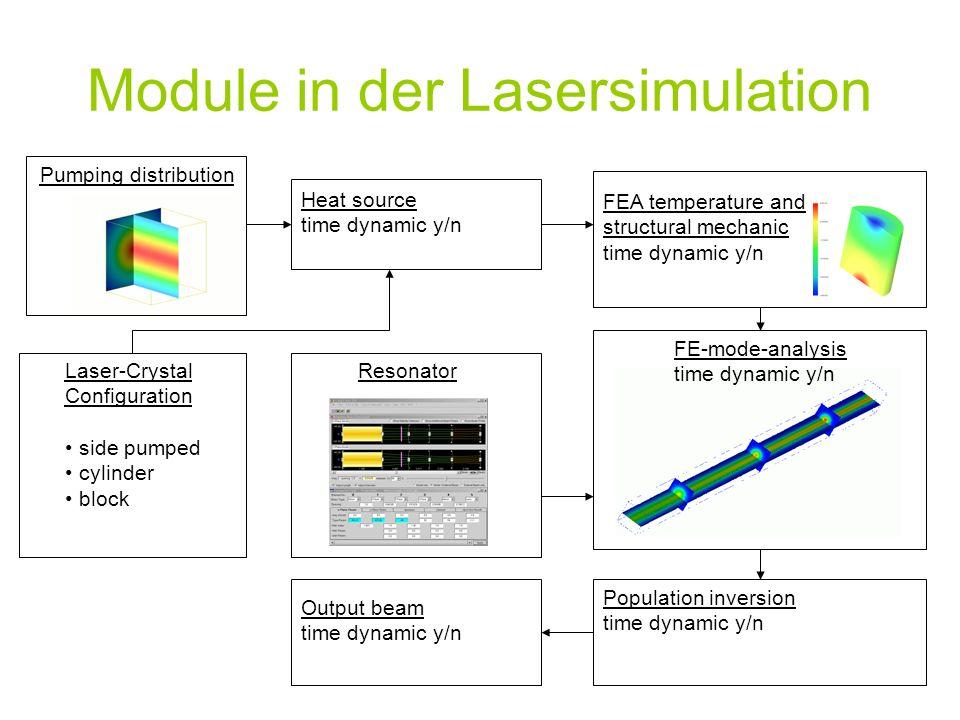 Population inversion time dynamic y/n Pumping distribution Resonator Module in der Lasersimulation Laser-Crystal Configuration side pumped cylinder bl