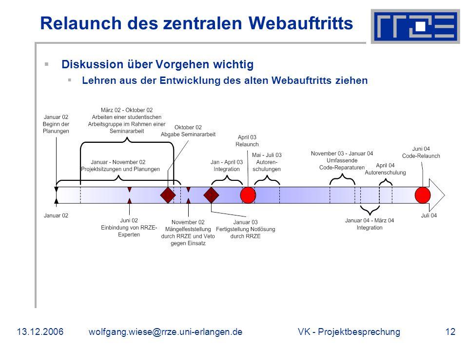 VK - Projektbesprechung13.12.2006wolfgang.wiese@rrze.uni-erlangen.de12 Relaunch des zentralen Webauftritts Diskussion über Vorgehen wichtig Lehren aus der Entwicklung des alten Webauftritts ziehen