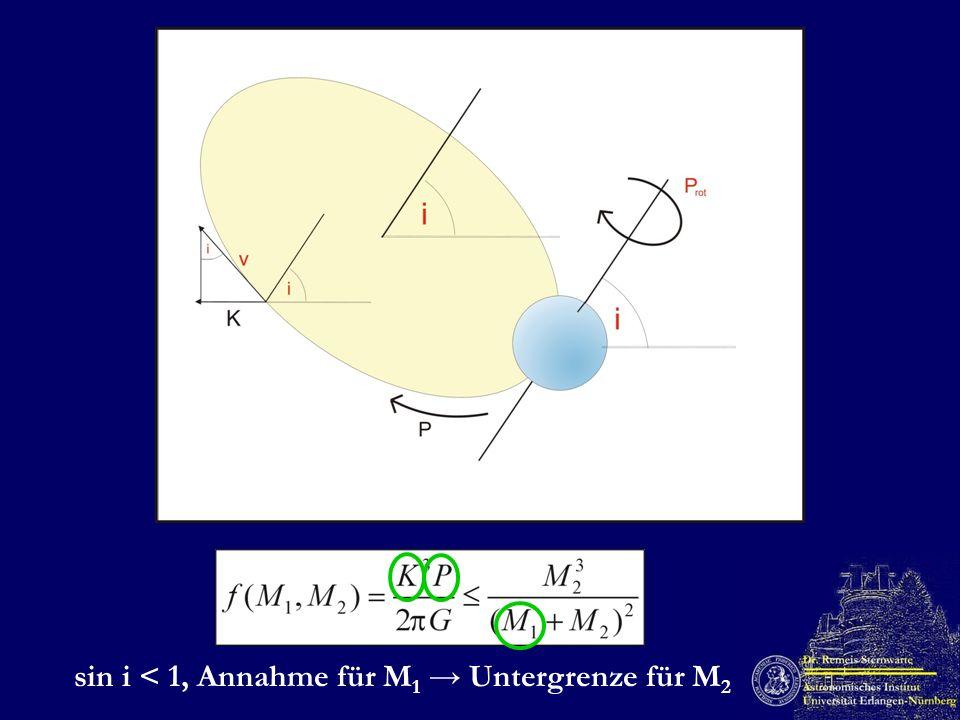 sin i < 1, Annahme für M 1 Untergrenze für M 2