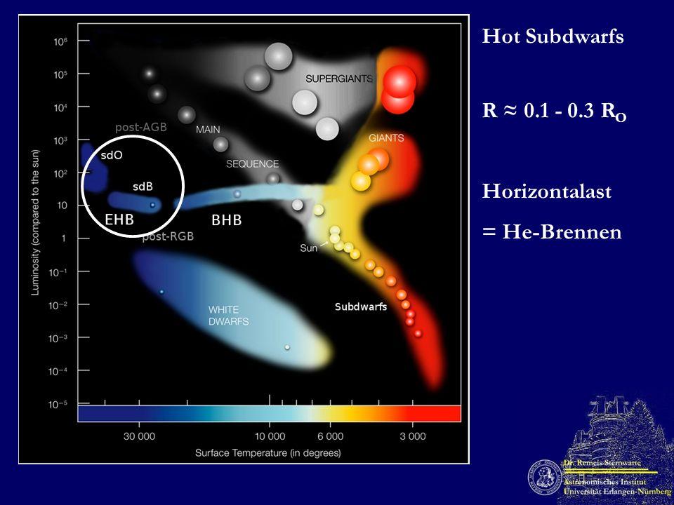 Subwarfsterne in engen Doppelsternen ~50% in Doppelsternen mit P <30d, Median: 0.6 Tage Begleiter unsichtbar: -Weißer Zwerg - Massearmer Hauptreihenstern -Brauner Zwerg 0.6 d