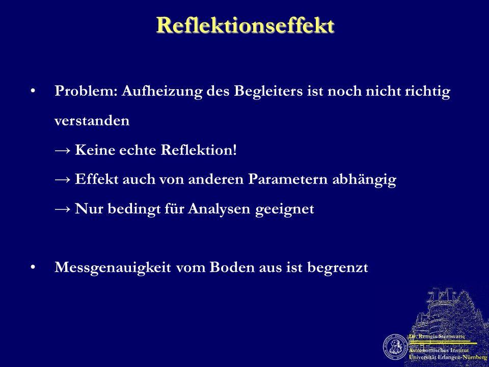 Reflektionseffekt Problem: Aufheizung des Begleiters ist noch nicht richtig verstanden Keine echte Reflektion! Effekt auch von anderen Parametern abhä