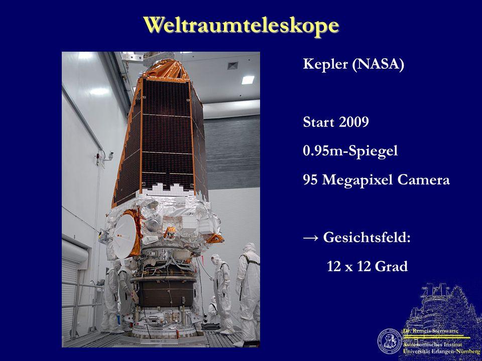 Weltraumteleskope Kepler (NASA) Start 2009 0.95m-Spiegel 95 Megapixel Camera Gesichtsfeld: 12 x 12 Grad