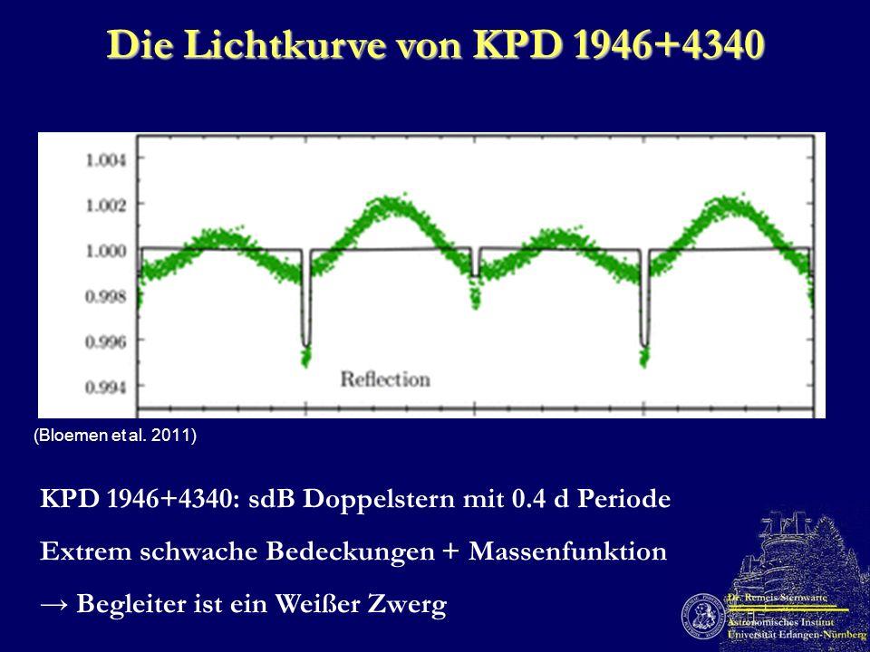 (Bloemen et al. 2011) Die Lichtkurve von KPD 1946+4340 KPD 1946+4340: sdB Doppelstern mit 0.4 d Periode Extrem schwache Bedeckungen + Massenfunktion B