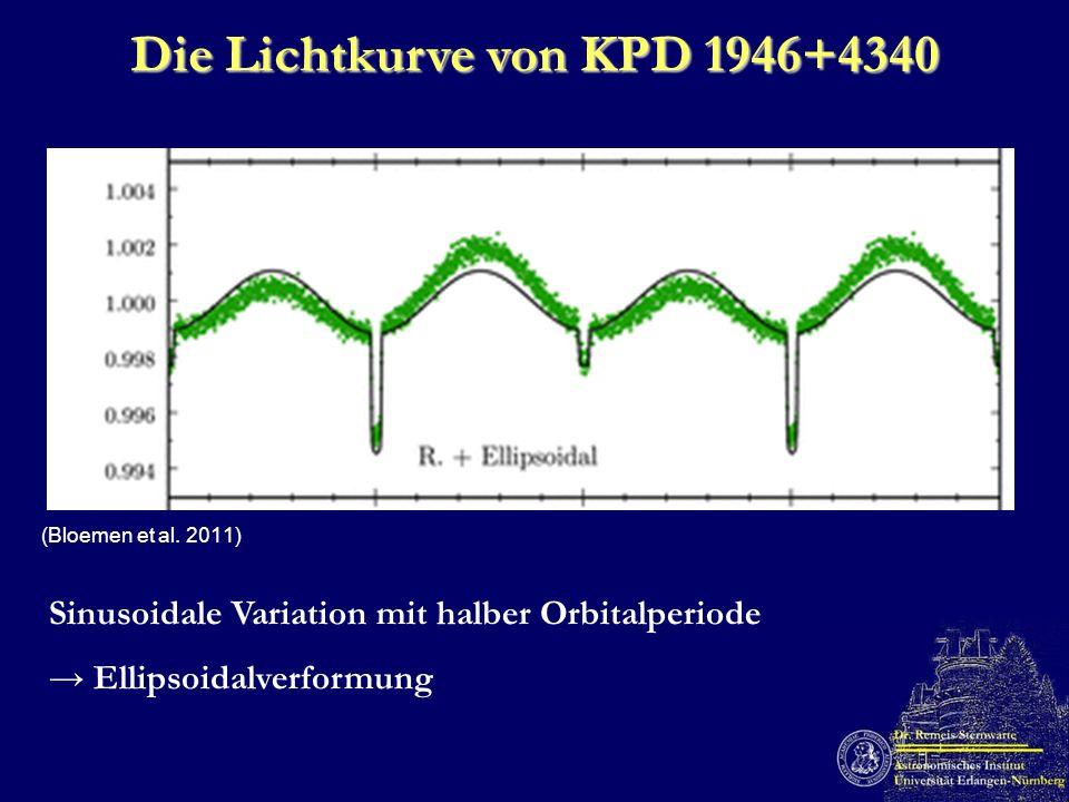 (Bloemen et al. 2011) Die Lichtkurve von KPD 1946+4340 Sinusoidale Variation mit halber Orbitalperiode Ellipsoidalverformung
