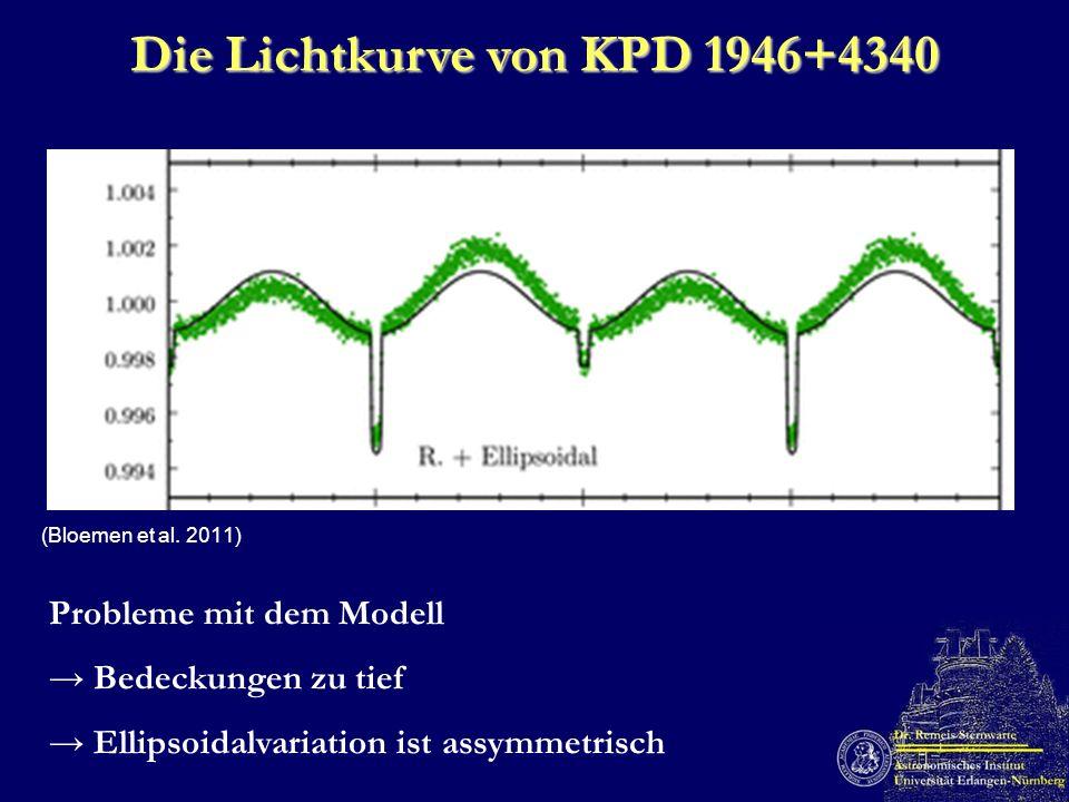 (Bloemen et al. 2011) Die Lichtkurve von KPD 1946+4340 Probleme mit dem Modell Bedeckungen zu tief Ellipsoidalvariation ist assymmetrisch