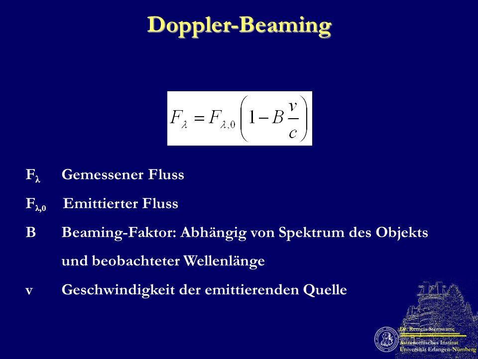 Doppler-Beaming F λ Gemessener Fluss F λ,0 Emittierter Fluss B Beaming-Faktor: Abhängig von Spektrum des Objekts und beobachteter Wellenlänge v Geschw
