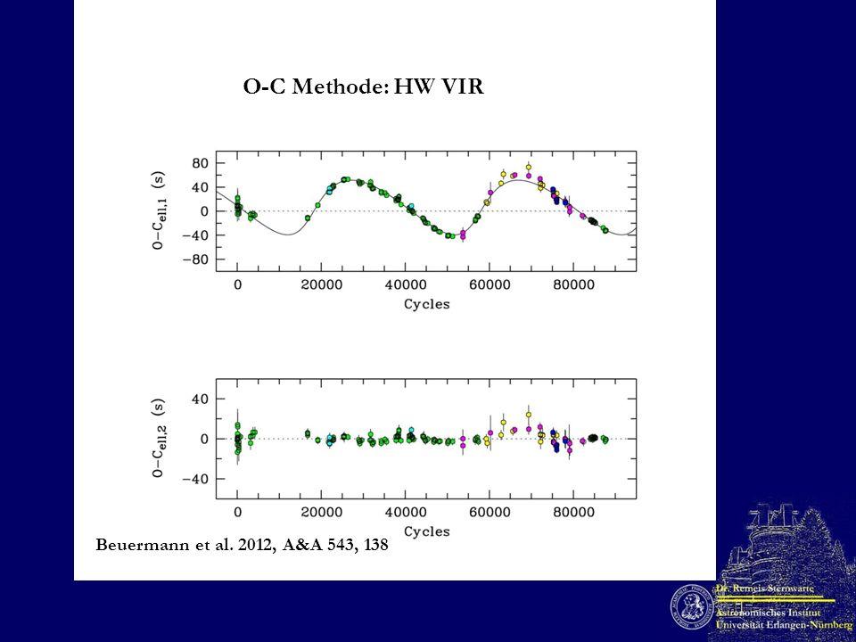 O-C Methode: HW VIR Beuermann et al. 2012, A&A 543, 138