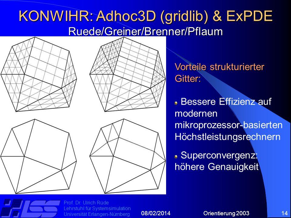 08/02/2014Orientierung 200314 Prof. Dr.