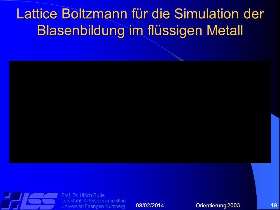 08/02/2014Orientierung 200319 Prof. Dr.