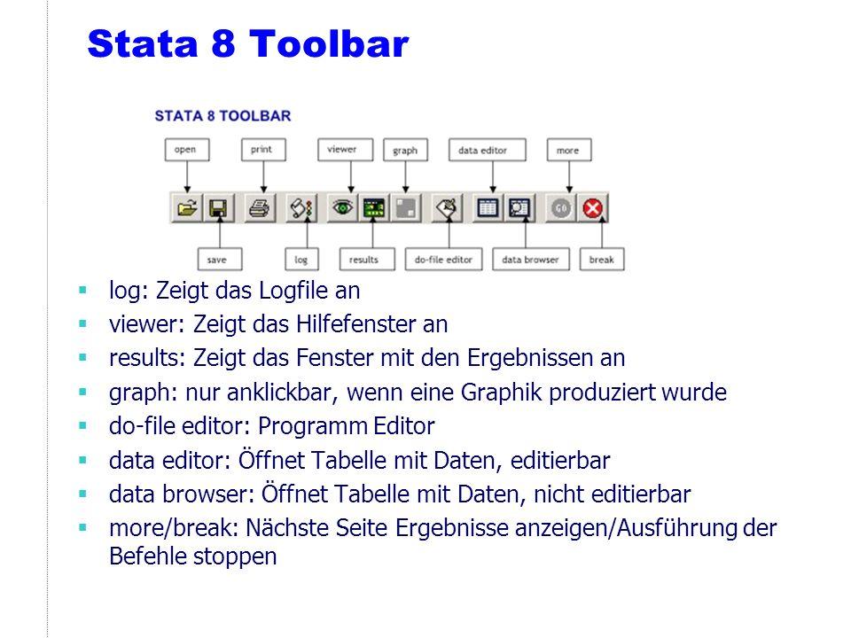 Stata 8 Toolbar log: Zeigt das Logfile an viewer: Zeigt das Hilfefenster an results: Zeigt das Fenster mit den Ergebnissen an graph: nur anklickbar, w