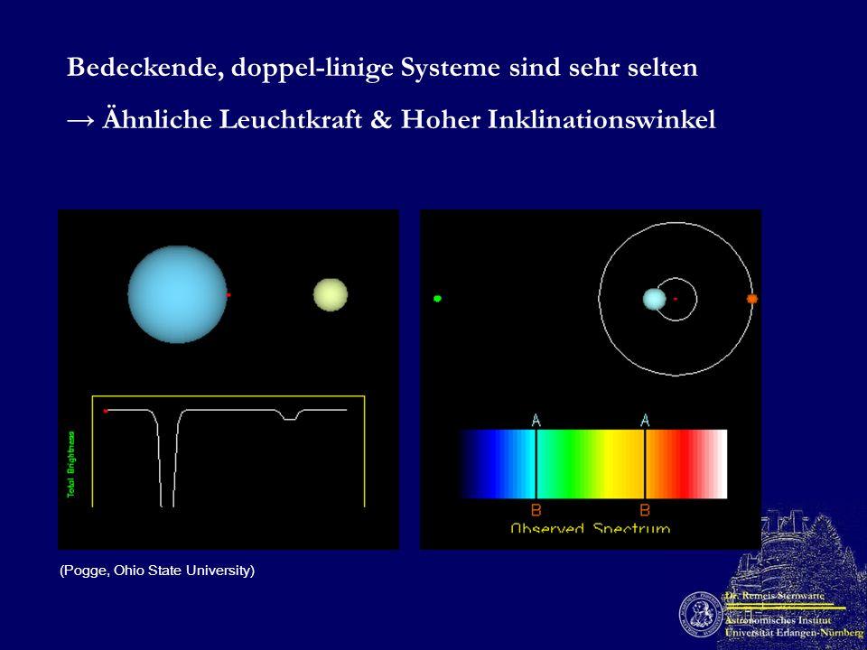 Bedeckende, doppel-linige Systeme sind sehr selten Ähnliche Leuchtkraft & Hoher Inklinationswinkel (Pogge, Ohio State University)