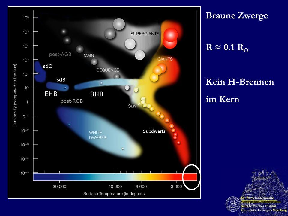 Braune Zwerge R 0.1 R O Kein H-Brennen im Kern