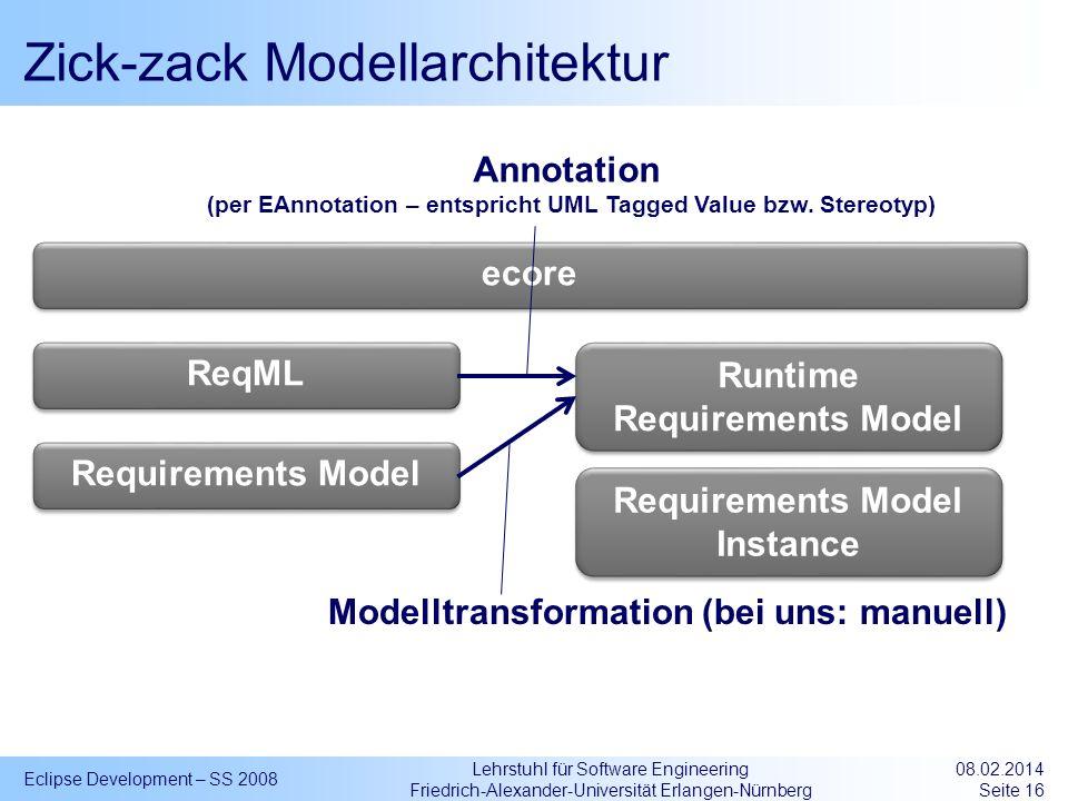 Lehrstuhl für Software Engineering Friedrich-Alexander-Universität Erlangen-Nürnberg Zick-zack Modellarchitektur Eclipse Development – SS 2008 08.02.2