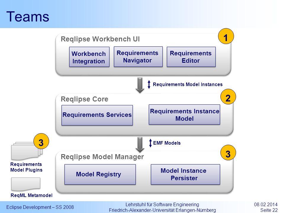 Lehrstuhl für Software Engineering Friedrich-Alexander-Universität Erlangen-Nürnberg Teams Eclipse Development – SS 2008 08.02.2014 Seite 22 Reqlipse