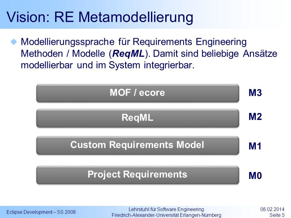 Lehrstuhl für Software Engineering Friedrich-Alexander-Universität Erlangen-Nürnberg Vision: RE Metamodellierung Modellierungssprache für Requirements