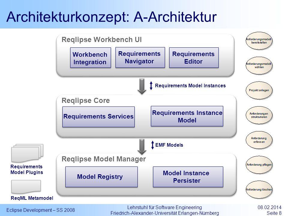 Lehrstuhl für Software Engineering Friedrich-Alexander-Universität Erlangen-Nürnberg Architekturkonzept: A-Architektur Eclipse Development – SS 2008 0