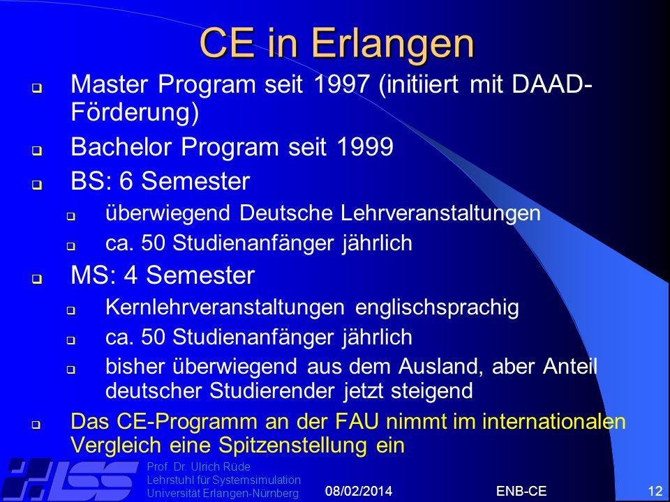 08/02/2014ENB-CE12 Prof. Dr. Ulrich Rüde Lehrstuhl für Systemsimulation Universität Erlangen-Nürnberg CE in Erlangen Master Program seit 1997 (initiie