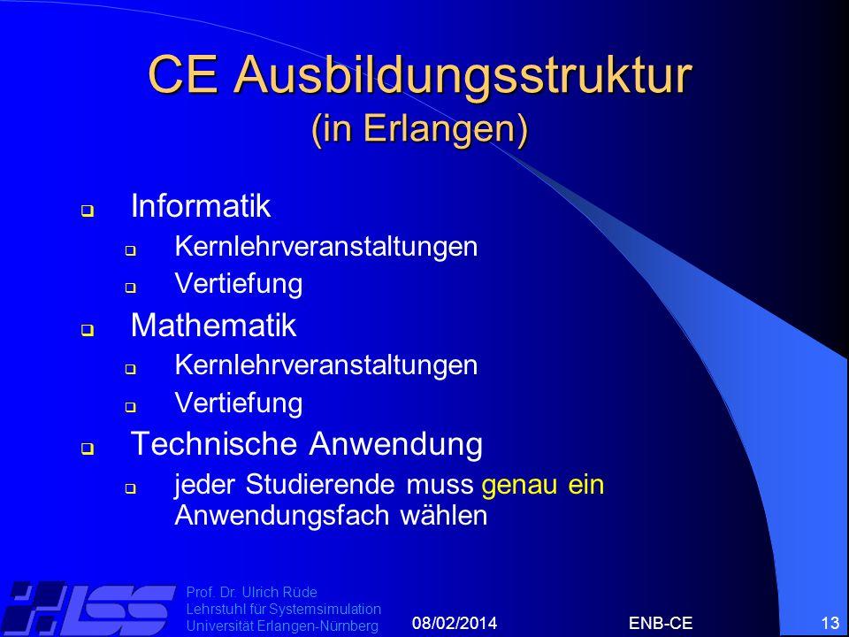 08/02/2014ENB-CE13 Prof. Dr. Ulrich Rüde Lehrstuhl für Systemsimulation Universität Erlangen-Nürnberg CE Ausbildungsstruktur (in Erlangen) Informatik