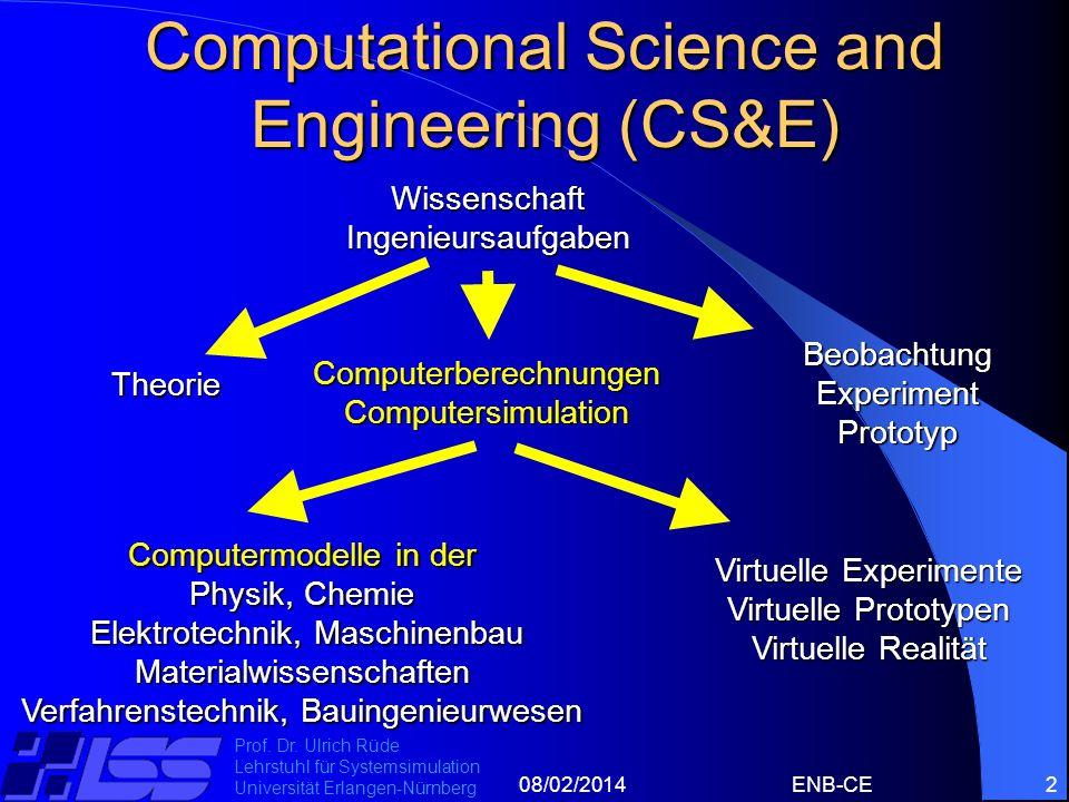 08/02/2014ENB-CE2 Prof. Dr. Ulrich Rüde Lehrstuhl für Systemsimulation Universität Erlangen-Nürnberg Computational Science and Engineering (CS&E) Wiss