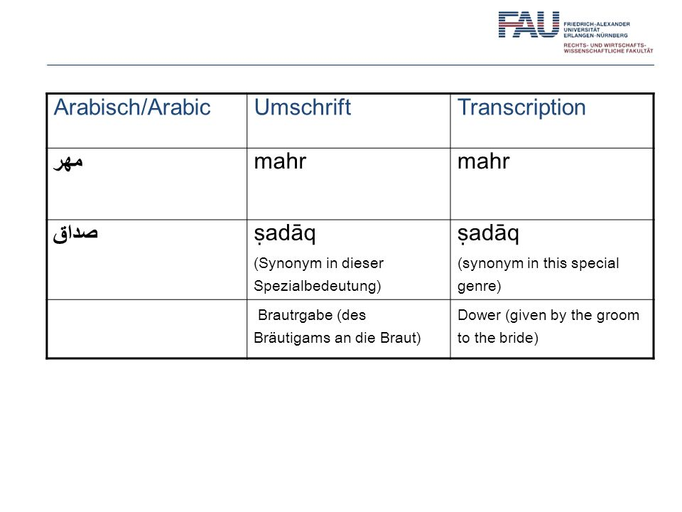 Arabisch/ArabicUmschriftTranscription نَفَقَة nafaqa Unterhaltmaintenance