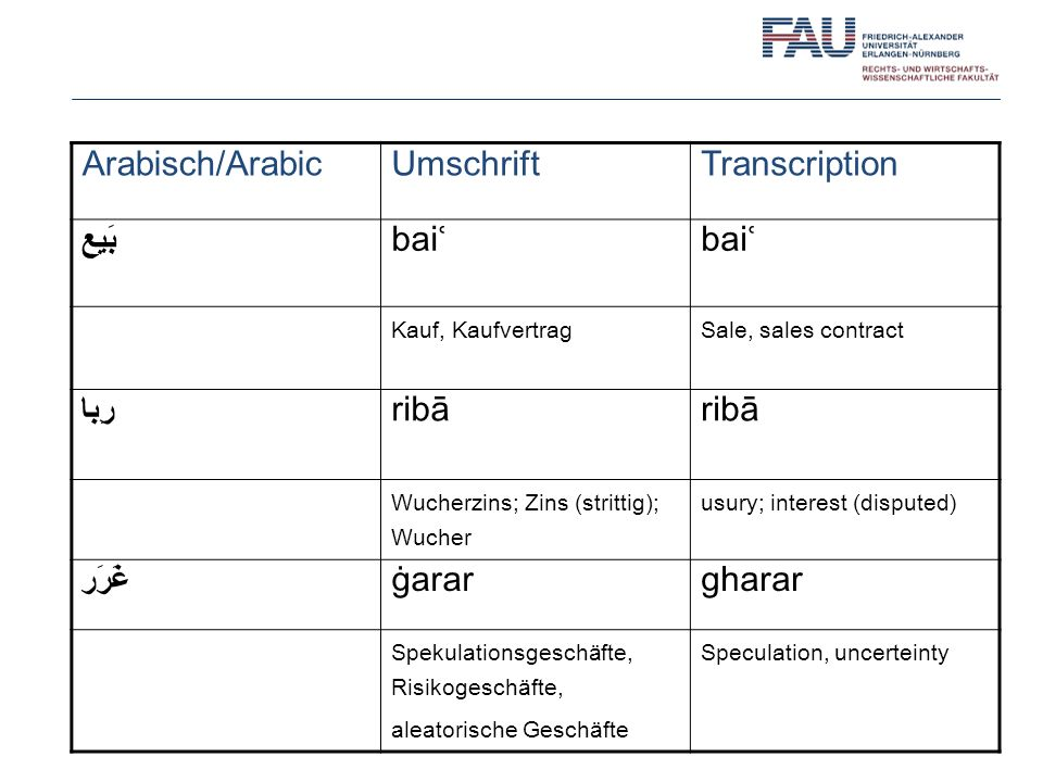 Arabisch/ArabicUmschriftTranscription حيلَة īla حِيَل iyal (Plural) iyal (plural) Rechtskniff, Rechtslist (zur Vermeidung unpassender normativer Beschränkungen) Legal strategem to avoid undesired results