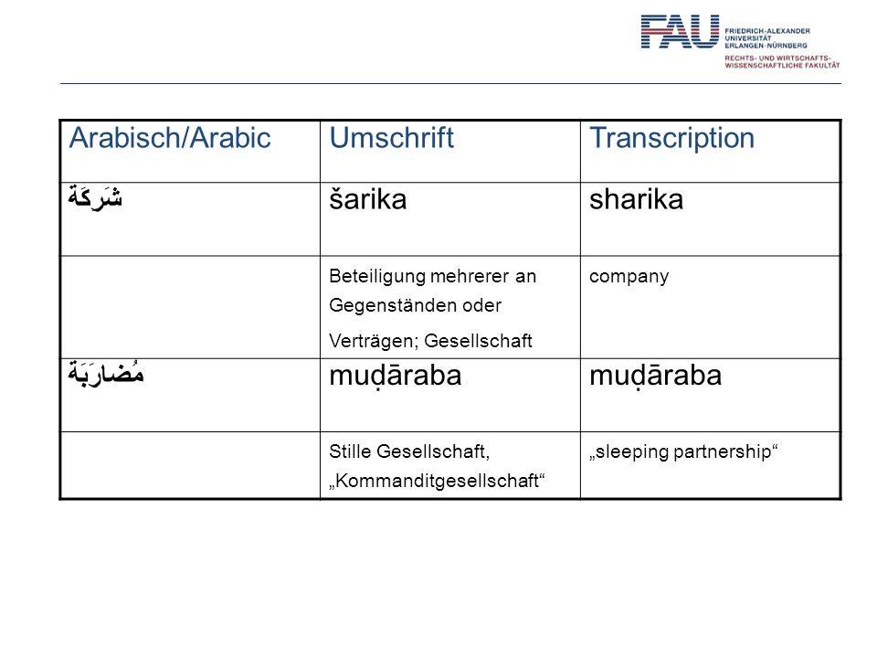 Arabisch/ArabicUmschriftTranscription شَرِكَة šarikasharika Beteiligung mehrerer an Gegenständen oder Verträgen; Gesellschaft company مُضارَبَة muārab