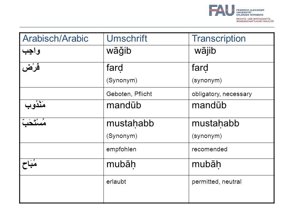 Arabisch/ArabicUmschriftTranscription واجِب wāǧib wājib فَرْض far (Synonym) far (synonym) Geboten, Pflicht obligatory, necessary مَنْدُوب mandūb مُسْت