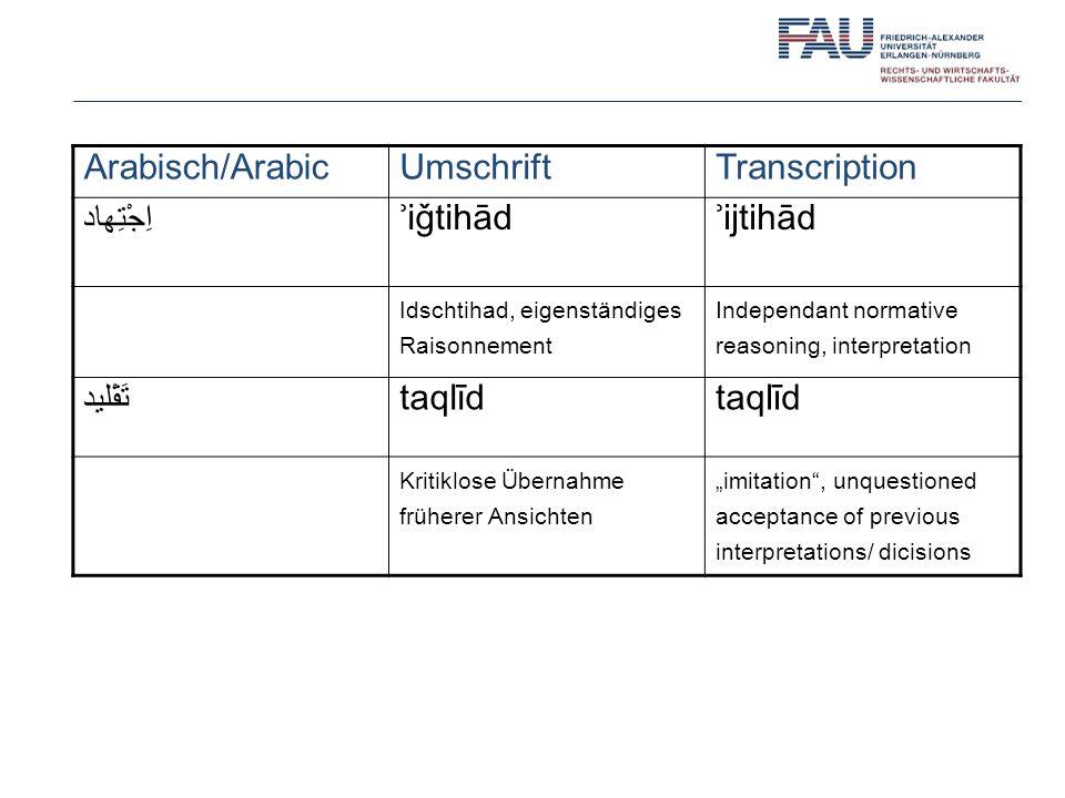 Arabisch/ArabicUmschriftTranscription اِجْتِهاد ʾiǧtihādʾijtihād Idschtihad, eigenständiges Raisonnement Independant normative reasoning, interpretati
