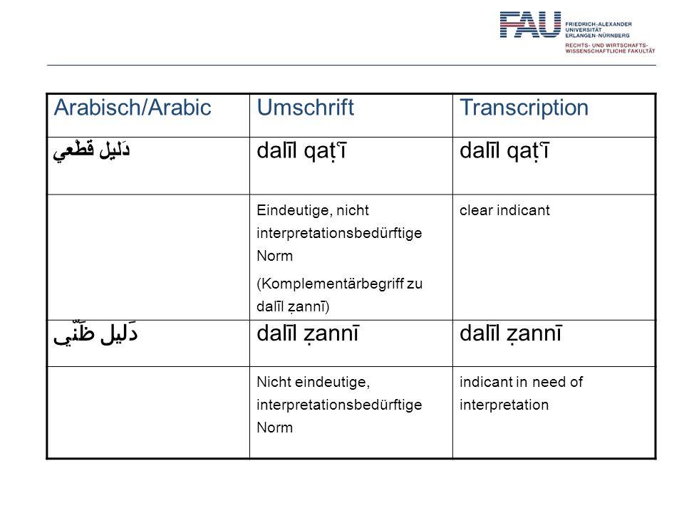 Arabisch/ArabicUmschriftTranscription دَليل قَطْعي dalīl qaʿī Eindeutige, nicht interpretationsbedürftige Norm (Komplementärbegriff zu dalīl annī) cle