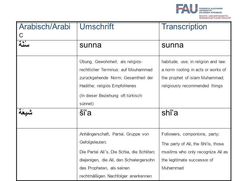 Arabisch/Arabi c UmschriftTranscription سُنّة sunna Übung, Gewohnheit; als religiös- rechtlicher Terminus: auf Mouhammad zurückgehende Norm; Gesamthei