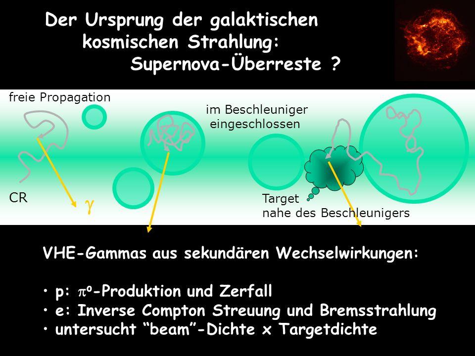 Der Ursprung der galaktischen kosmischen Strahlung: Supernova-Überreste ? VHE-Gammas aus sekundären Wechselwirkungen: p: o -Produktion und Zerfall e: