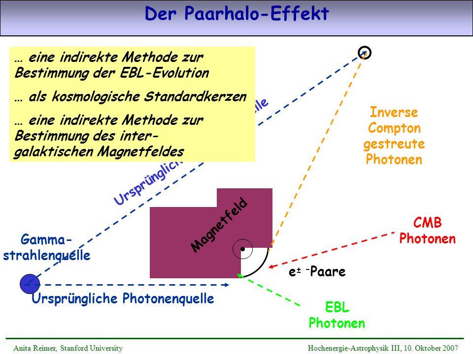 e ± - Paare Gamma- strahlenquelle EBL Photonen CMB Photonen Inverse Compton gestreute Photonen Magnetfeld Ursprüngliche Photonenquelle Der Paarhalo-Ef