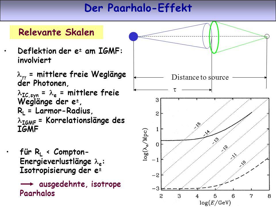 Distance to source Der Paarhalo-Effekt Relevante Skalen Deflektion der e ± am IGMF: involviert = mittlere freie Weglänge der Photonen, IC,syn = e = mi