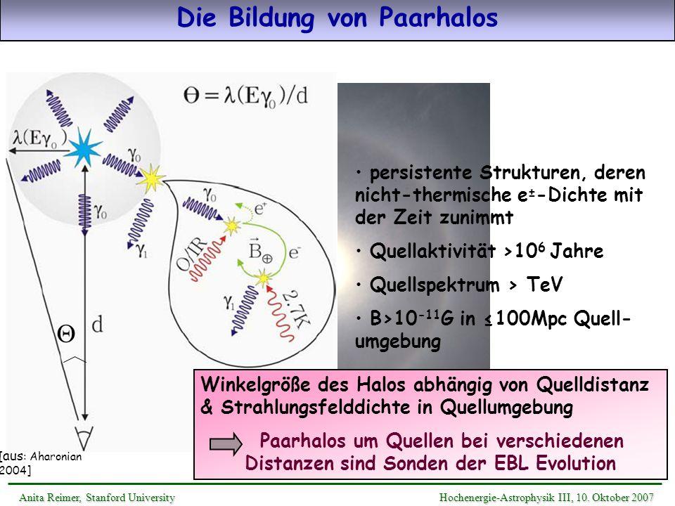 Die Bildung von Paarhalos persistente Strukturen, deren nicht-thermische e ± -Dichte mit der Zeit zunimmt Quellaktivität >10 6 Jahre Quellspektrum > T