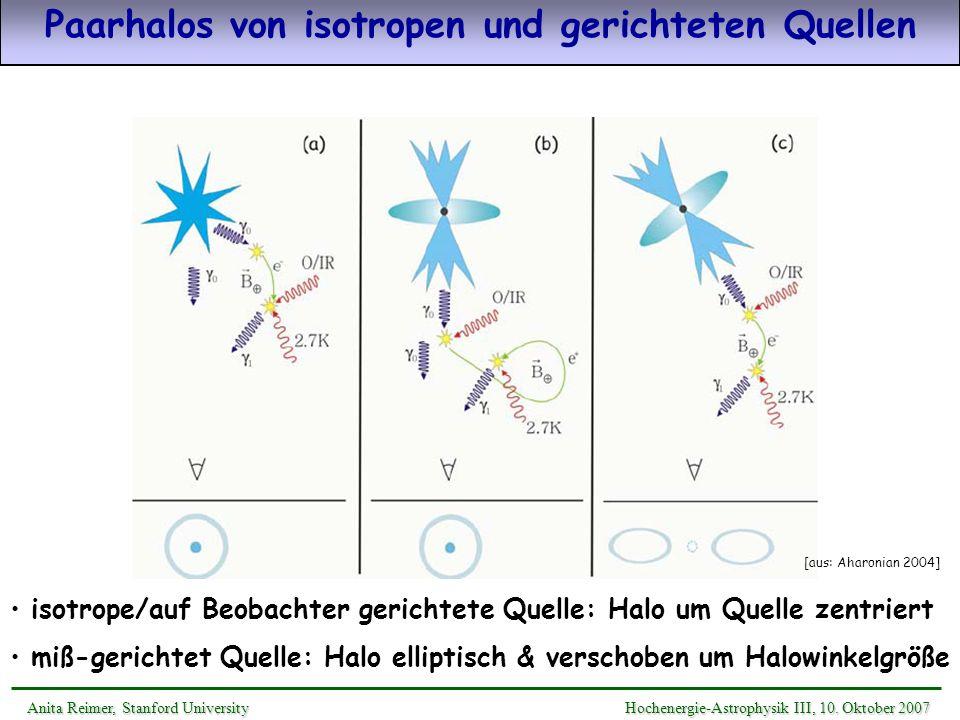 isotrope/auf Beobachter gerichtete Quelle: Halo um Quelle zentriert miß-gerichtet Quelle: Halo elliptisch & verschoben um Halowinkelgröße Paarhalos vo