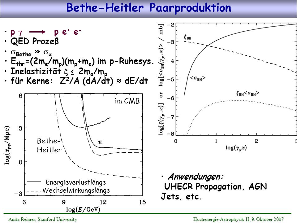 Bethe-Heitler Paarproduktion p p e + e - QED Prozeß Bethe » E thr =(2m e /m p )(m p +m e ) im p-Ruhesys. Inelastizität 2m e /m p für Kerne: Z 2 /A (dA