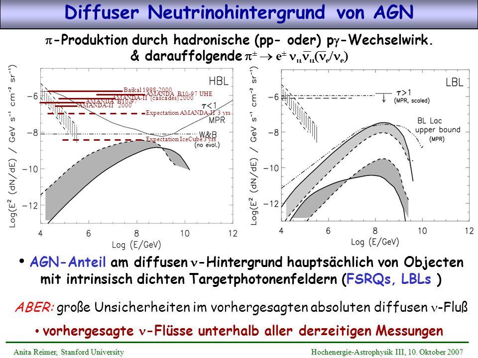 AGN-Anteil am diffusen -Hintergrund hauptsächlich von Objecten mit intrinsisch dichten Targetphotonenfeldern (FSRQs, LBLs ) ABER: große Unsicherheiten