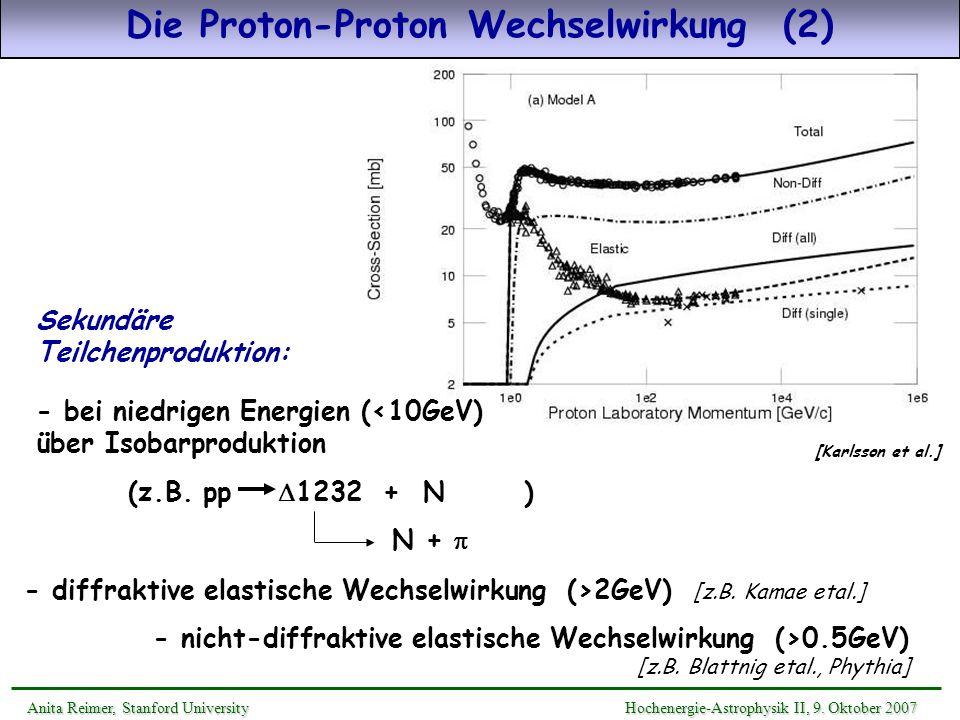 Entwicklung von Paarhalos [ aus : Aharonian 2004] Anita Reimer, Stanford UniversityHochenergie-Astrophysik III, 10.