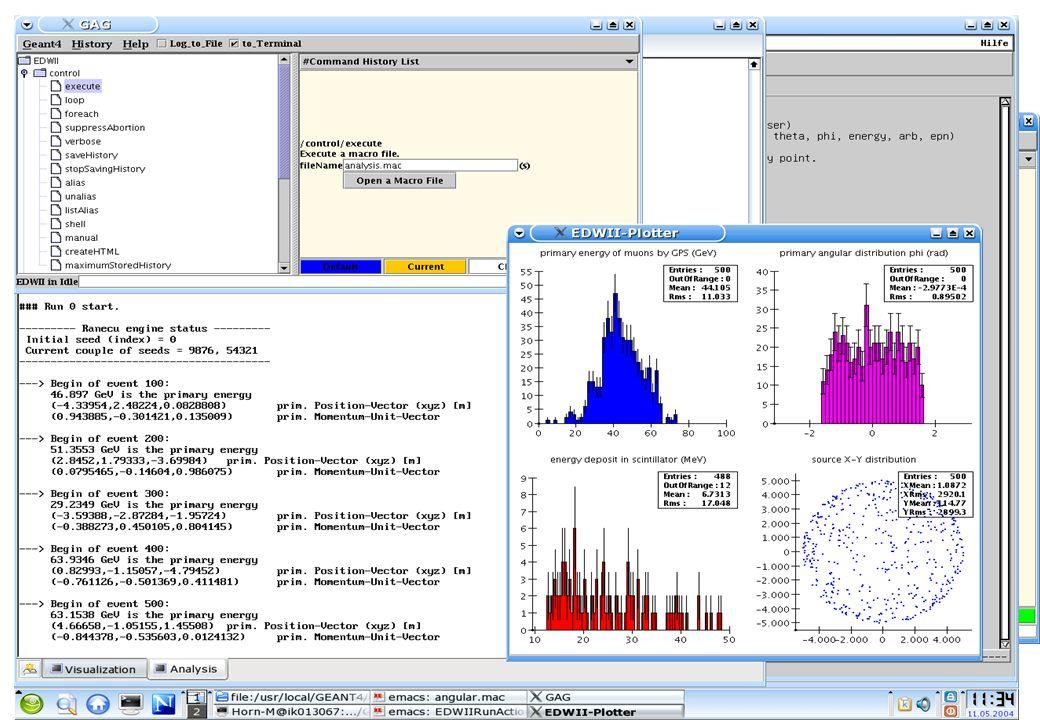 Astroteilchenschule Bärnfels, 08.02.2014Markus Horn: Direkte Suche nach DM: EDELWEISS-II Geant4 Software und Tools Installierte Version: Geant4 6.2p1
