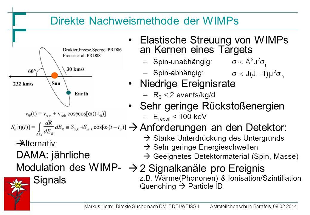 Astroteilchenschule Bärnfels, 08.02.2014Markus Horn: Direkte Suche nach DM: EDELWEISS-II Direkte Nachweismethode der WIMPs Elastische Streuung von WIM